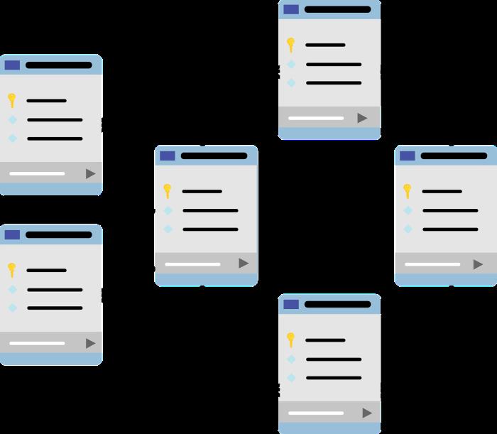 PSA – Data Model | Microsoft Dynamics 365 and Unified Service Desk