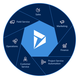 MB2-719 Certification: Dynamics 365 for Marketing